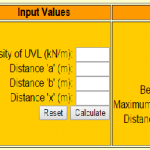 Bending moment calculator for Simple supported beam