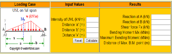 bending moment calculator