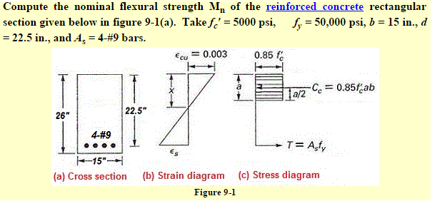 reinforced concrete section