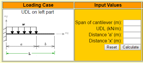 cantilever calculator